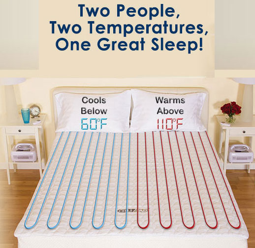 Electric Mattress Pad Chilipad Cube Cozywinters