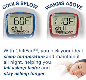 Buy Heating And Cooling Mattress Pad At Cozywinters