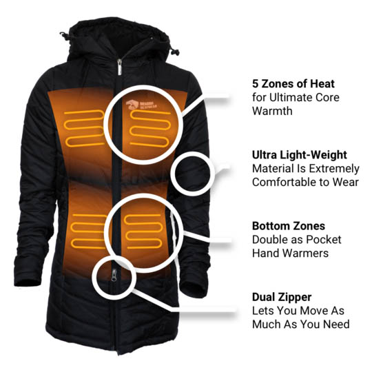 Womens Heated Clothing >> Buy Delphyne Womens 5 Zone Heated Jacket Cobalt At Cozywinters